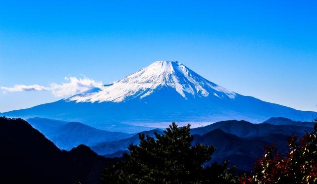 夢占い「富士山」に関する夢の診断結果