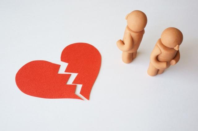 夢占い「離婚する」夢の診断結果